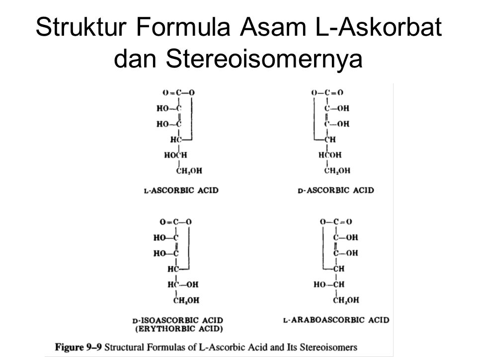 Struktur Formula Asam L-Askorbat dan Stereoisomernya
