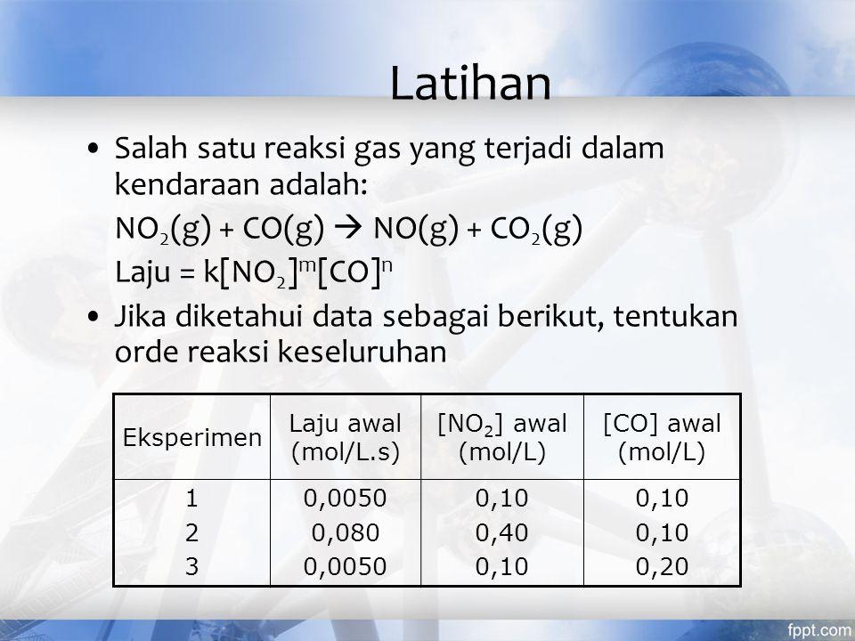 Latihan Salah satu reaksi gas yang terjadi dalam kendaraan adalah: