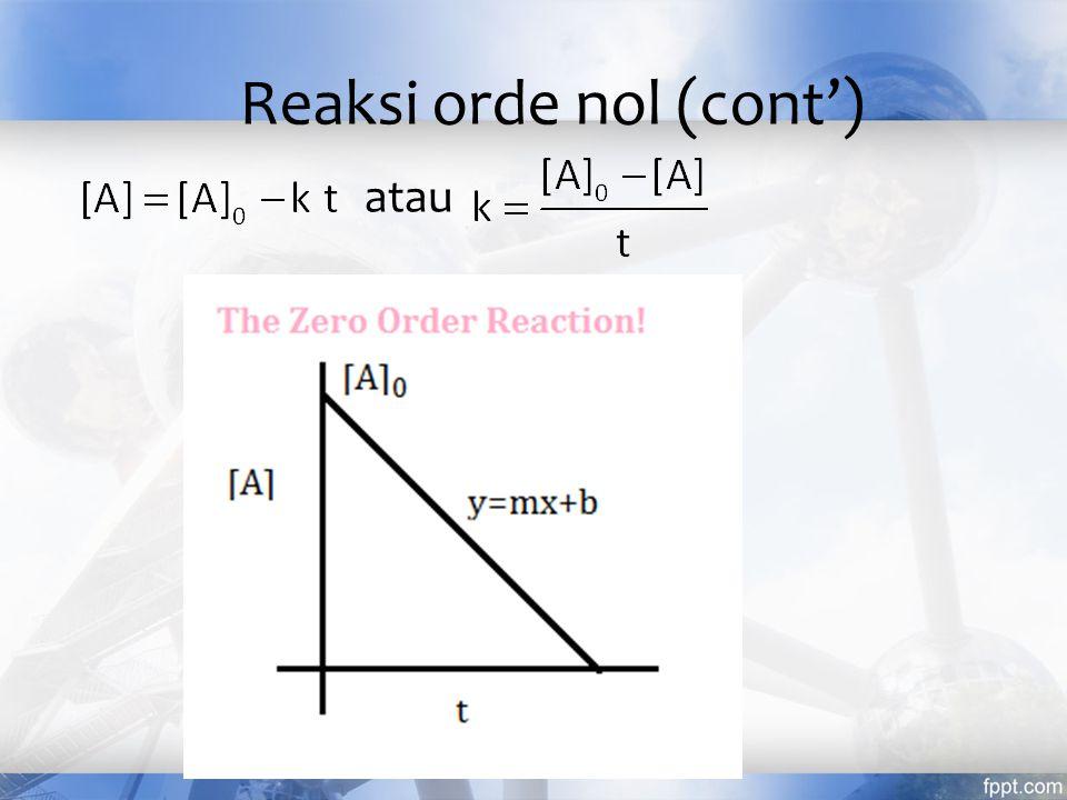 Reaksi orde nol (cont')