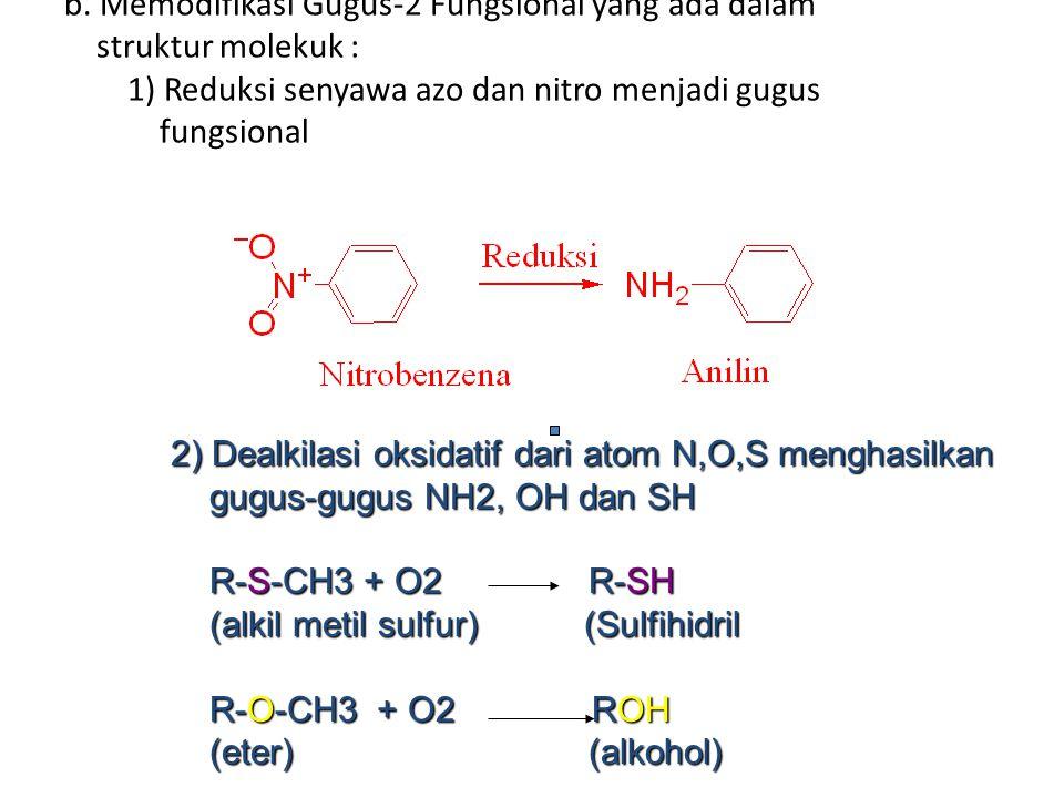 b. Memodifikasi Gugus-2 Fungsional yang ada dalam struktur molekuk : 1) Reduksi senyawa azo dan nitro menjadi gugus fungsional