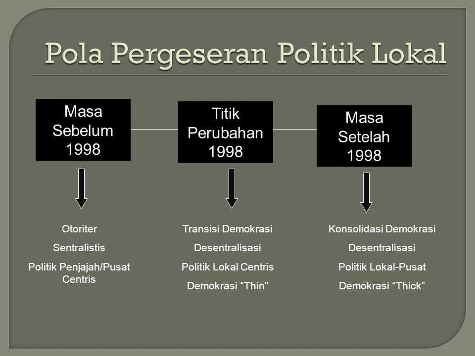Pola Pergeseran Politik Lokal