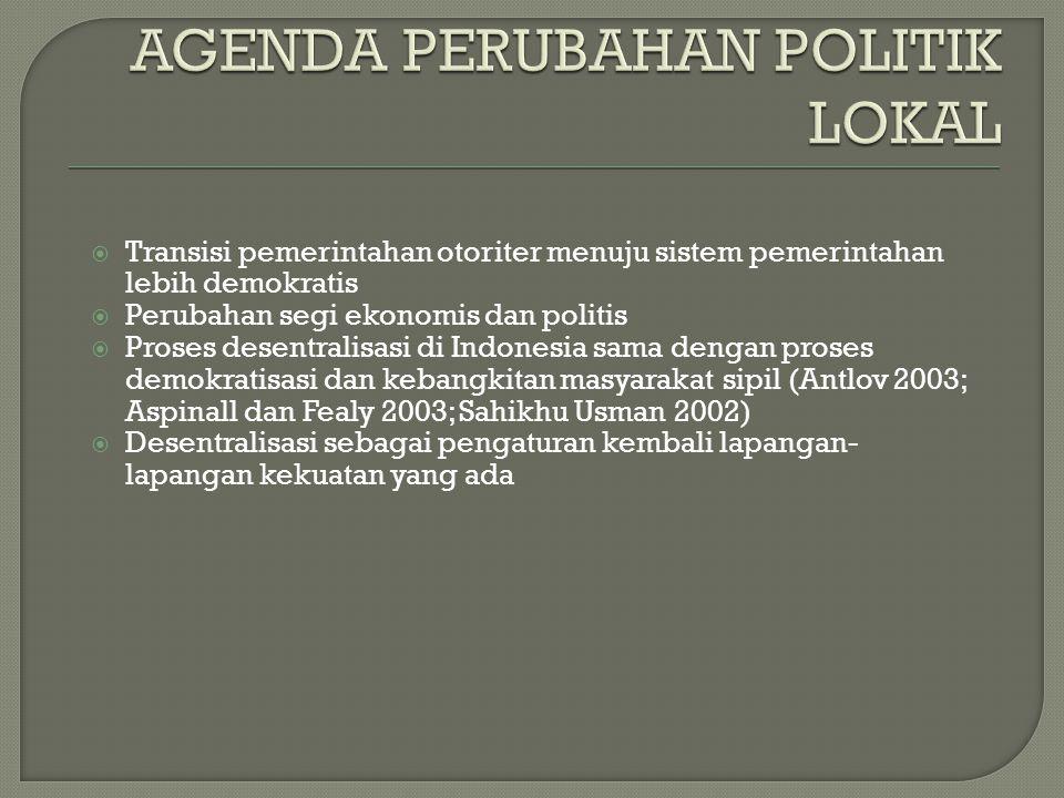 AGENDA PERUBAHAN POLITIK LOKAL