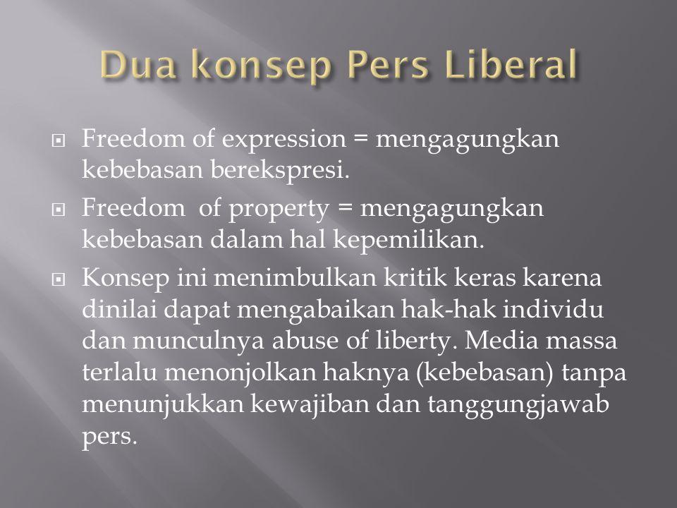 Dua konsep Pers Liberal
