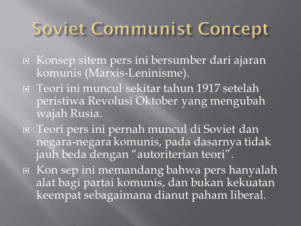 Soviet Communist Concept