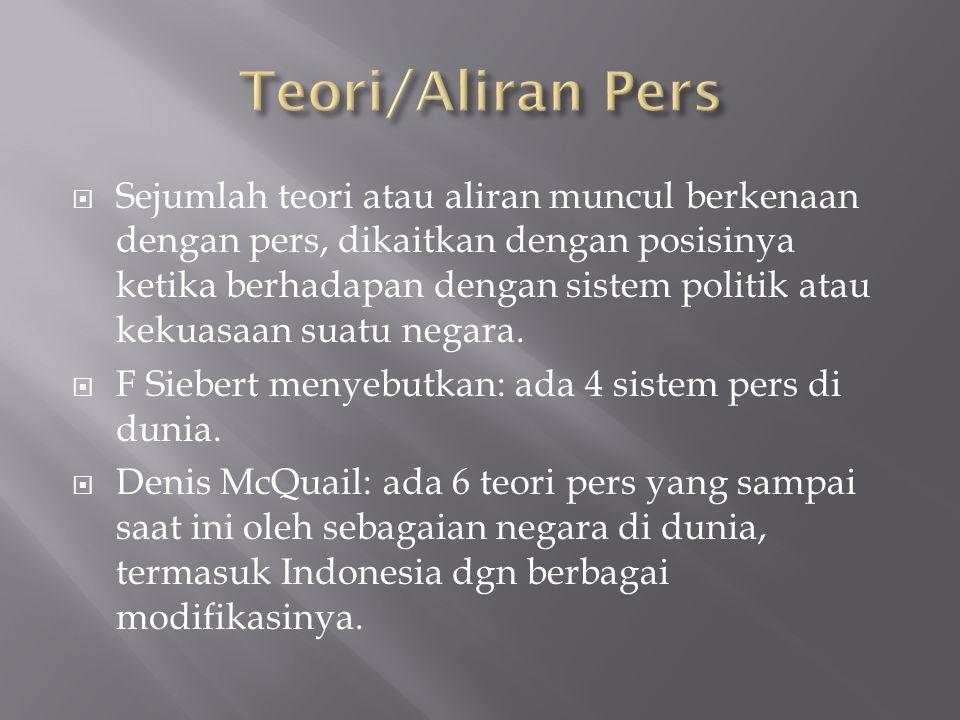 Teori/Aliran Pers