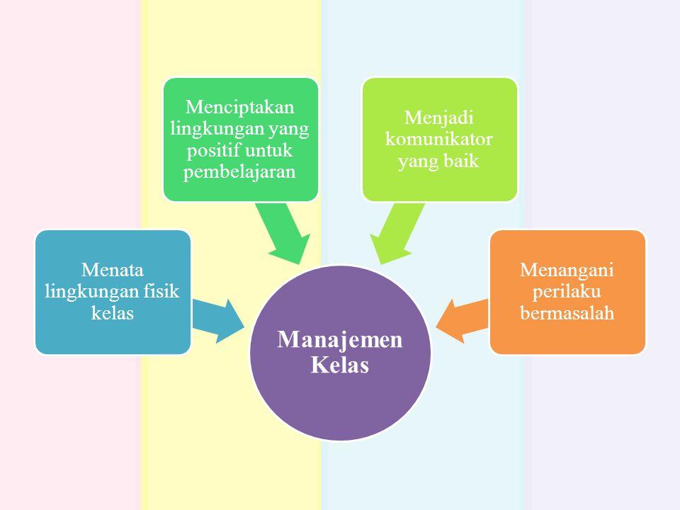 Manajemen Kelas Menata lingkungan fisik kelas