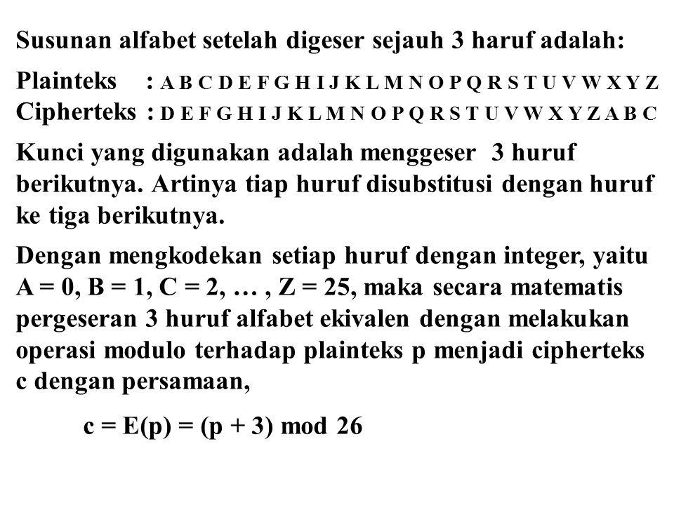 Susunan alfabet setelah digeser sejauh 3 haruf adalah: