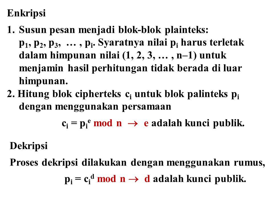 Enkripsi Susun pesan menjadi blok-blok plainteks: p1, p2, p3, … , pi. Syaratnya nilai pi harus terletak.