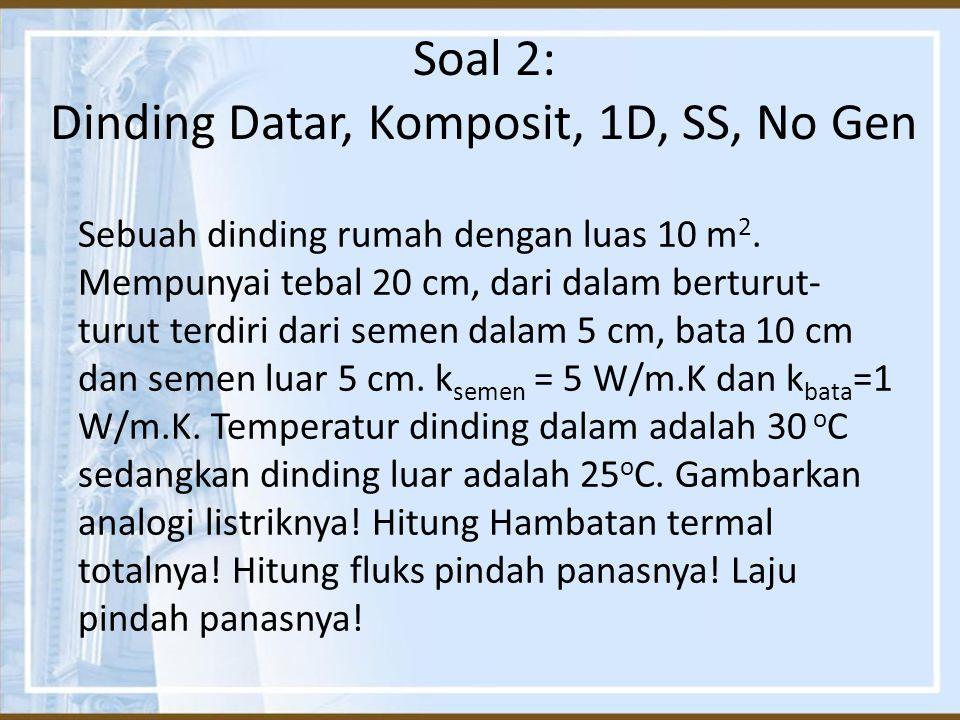 Soal 2: Dinding Datar, Komposit, 1D, SS, No Gen