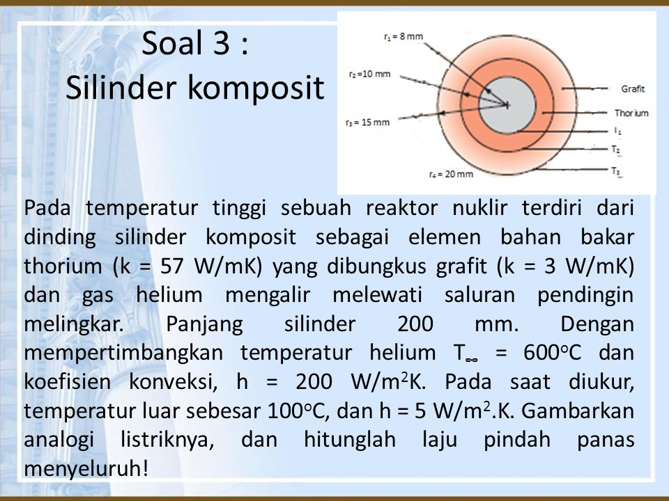 Soal 3 : Silinder komposit