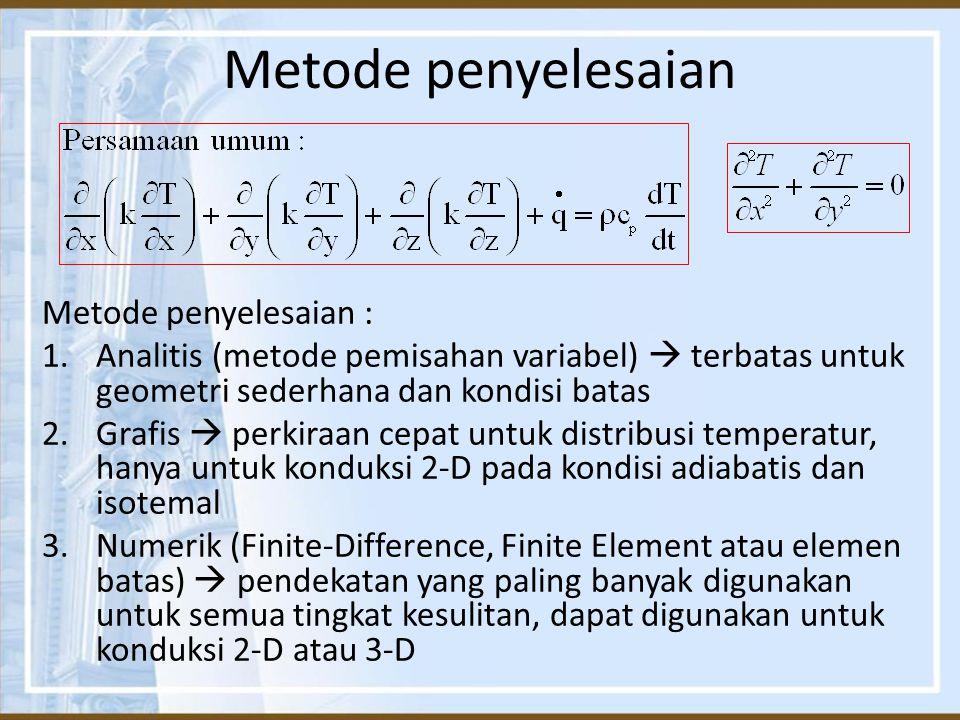 Metode penyelesaian Metode penyelesaian :