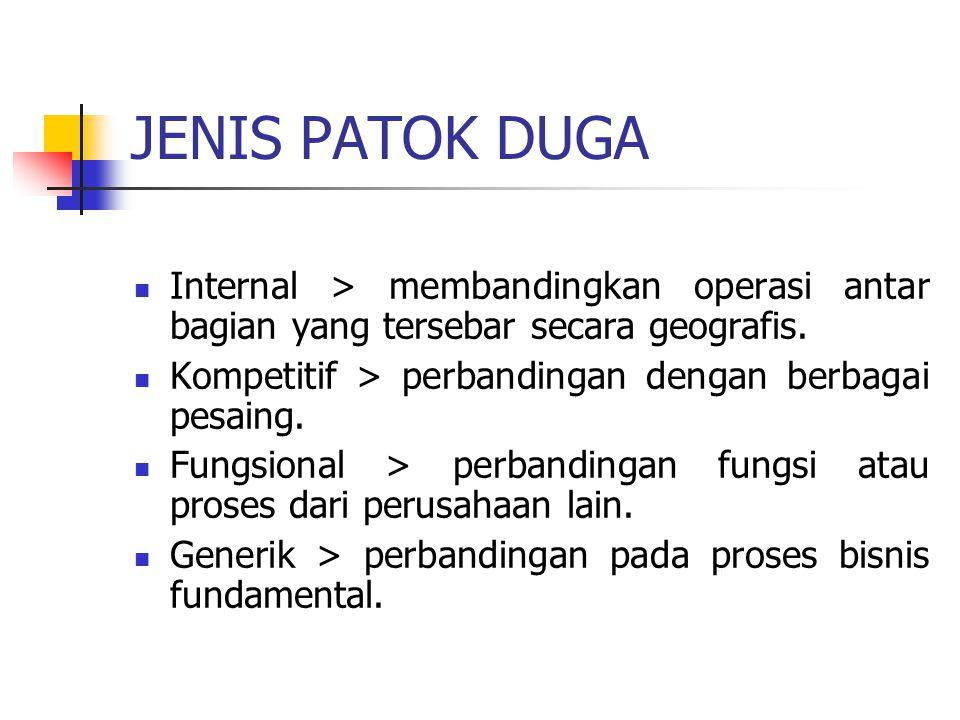 JENIS PATOK DUGA Internal > membandingkan operasi antar bagian yang tersebar secara geografis. Kompetitif > perbandingan dengan berbagai pesaing.