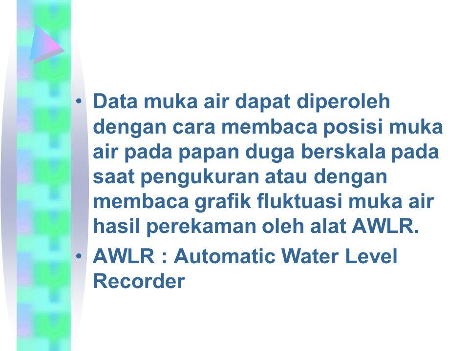 Data muka air dapat diperoleh dengan cara membaca posisi muka air pada papan duga berskala pada saat pengukuran atau dengan membaca grafik fluktuasi muka air hasil perekaman oleh alat AWLR.