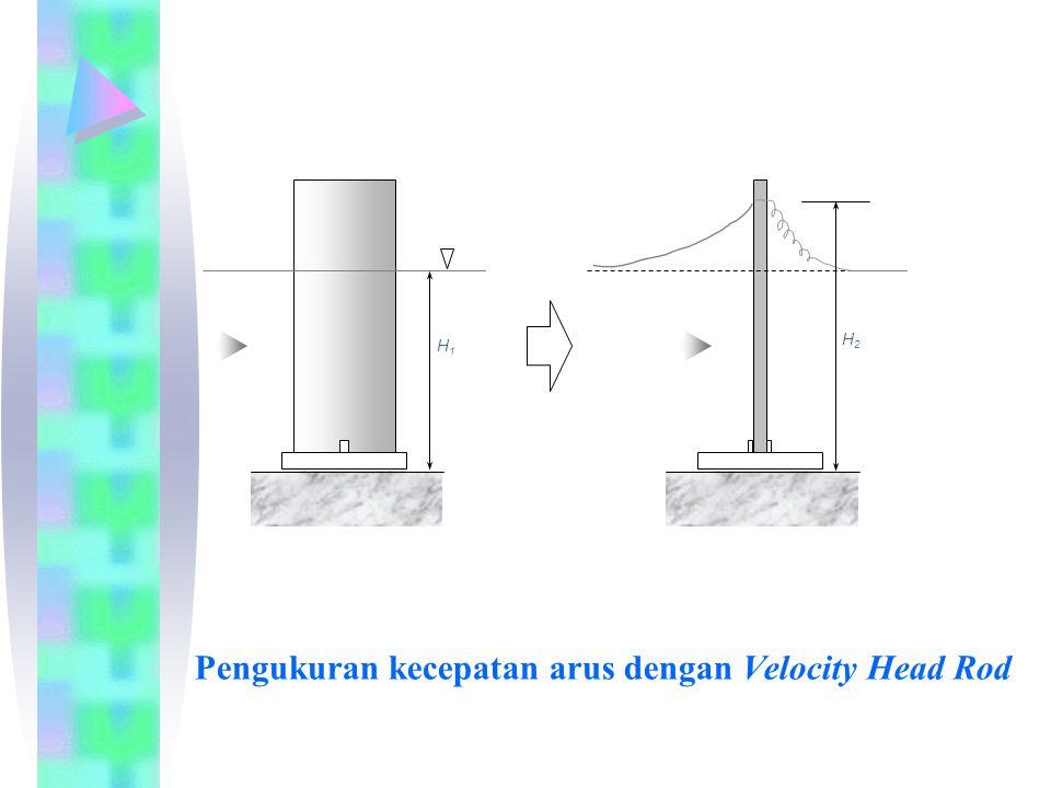 Pengukuran kecepatan arus dengan Velocity Head Rod