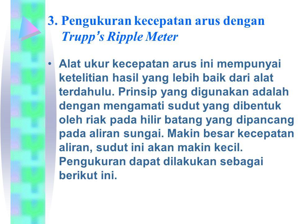 3. Pengukuran kecepatan arus dengan Trupp's Ripple Meter