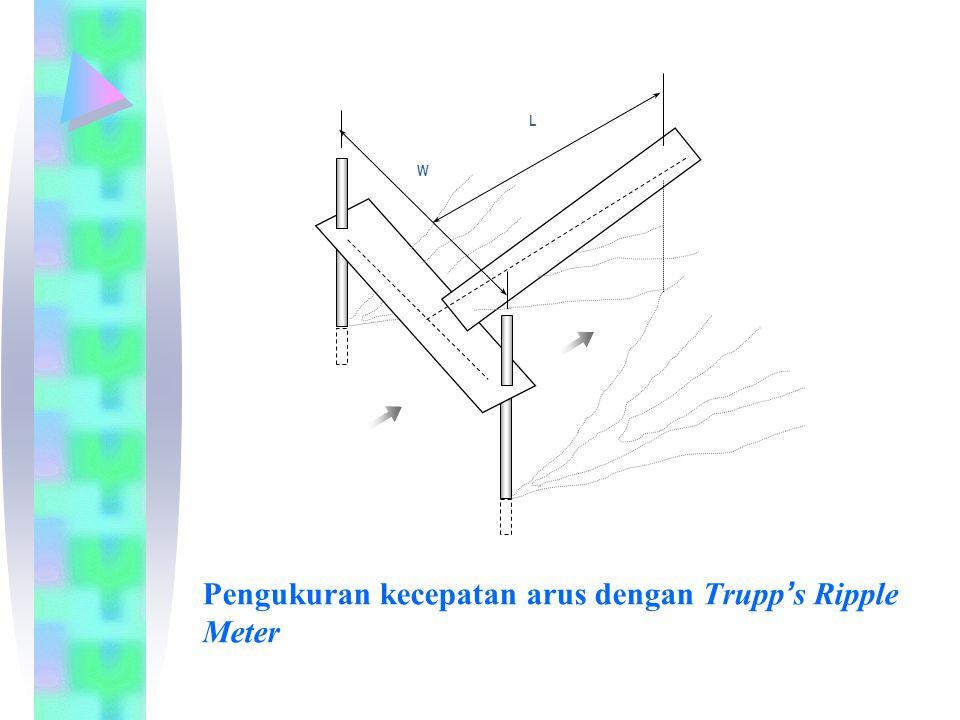 Pengukuran kecepatan arus dengan Trupp's Ripple Meter