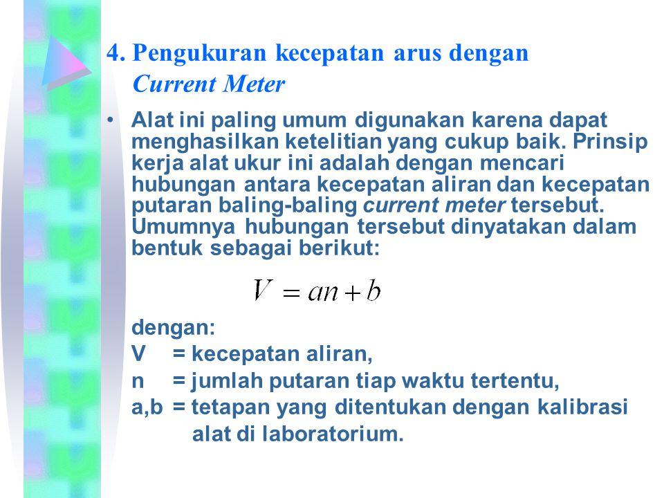 4. Pengukuran kecepatan arus dengan Current Meter