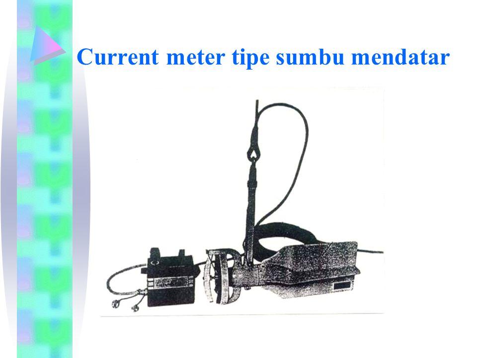 Current meter tipe sumbu mendatar