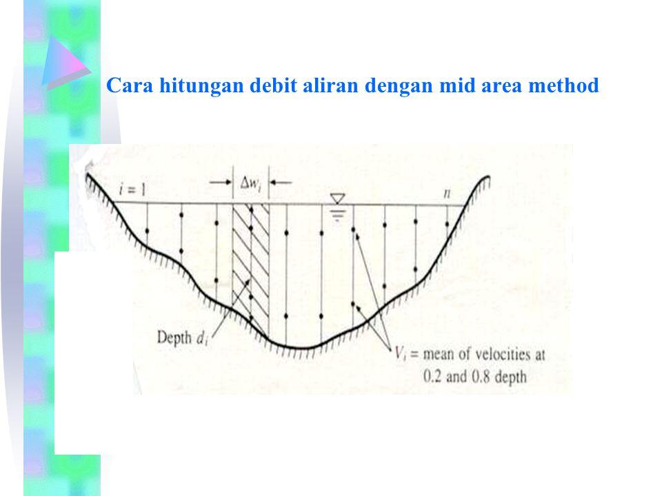 Cara hitungan debit aliran dengan mid area method