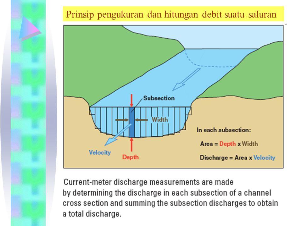 Prinsip pengukuran dan hitungan debit suatu saluran