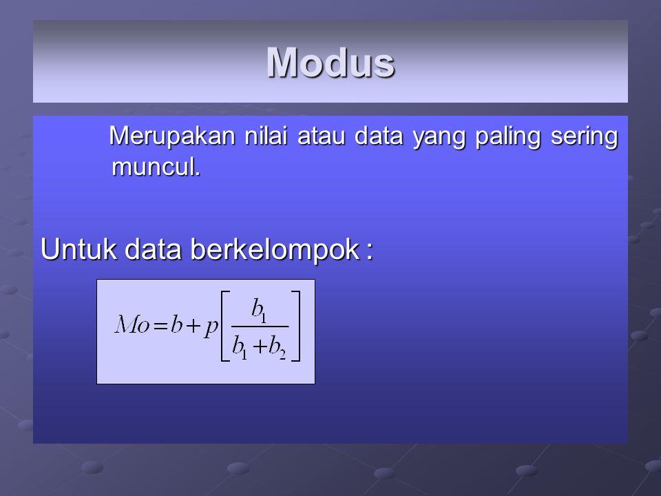 Modus Untuk data berkelompok :