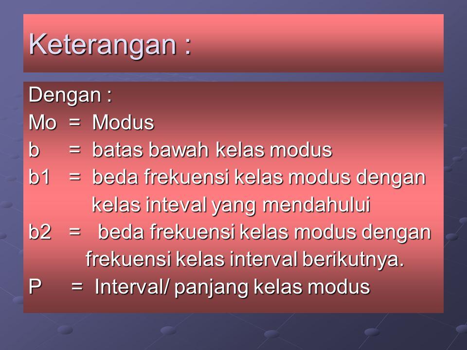 Keterangan : Dengan : Mo = Modus b = batas bawah kelas modus