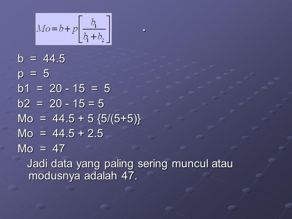 . b = 44.5. p = 5. b1 = 20 - 15 = 5. b2 = 20 - 15 = 5. Mo = 44.5 + 5 {5/(5+5)} Mo = 44.5 + 2.5.