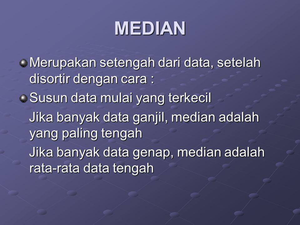 MEDIAN Merupakan setengah dari data, setelah disortir dengan cara :