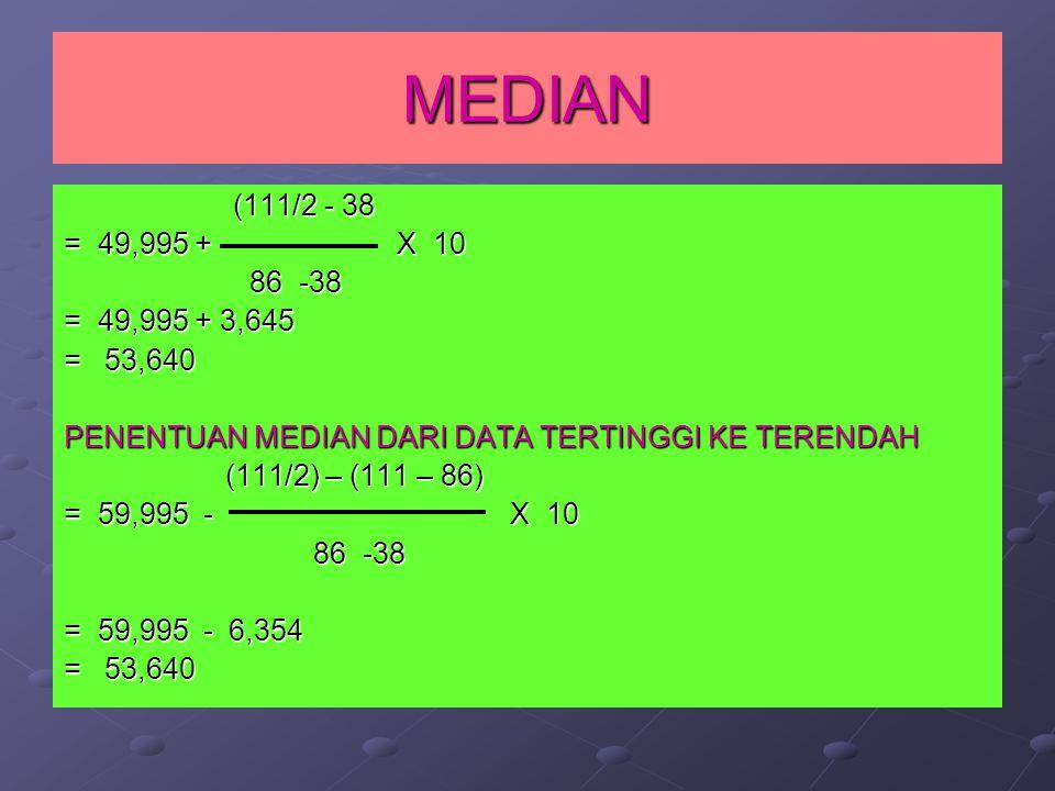 MEDIAN (111/2 - 38. = 49,995 + X 10. 86 -38. = 49,995 + 3,645. = 53,640.