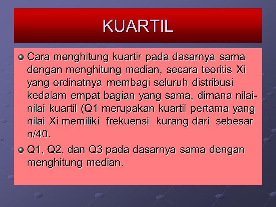 KUARTIL