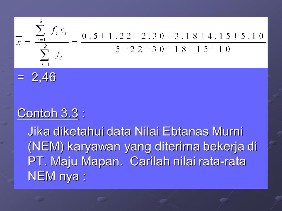 = 2,46 Contoh 3.3 :