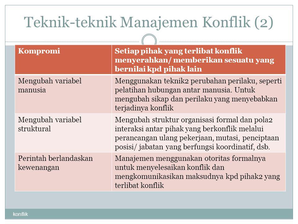 Teknik-teknik Manajemen Konflik (2)