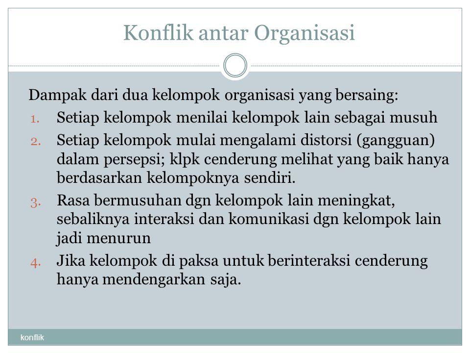 Konflik antar Organisasi