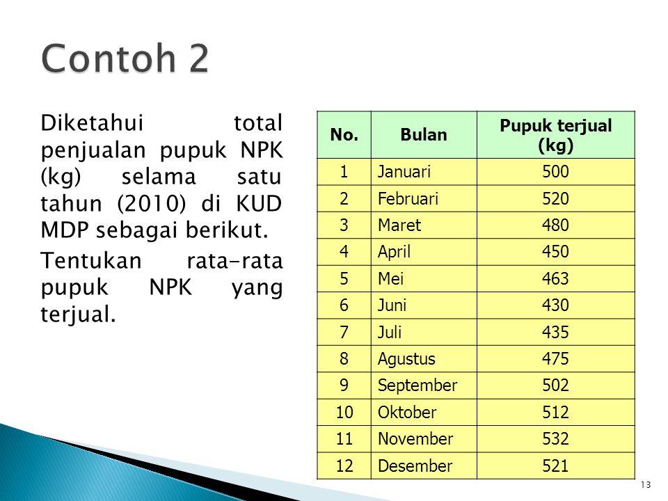 Contoh 2 Diketahui total penjualan pupuk NPK (kg) selama satu tahun (2010) di KUD MDP sebagai berikut. Tentukan rata-rata pupuk NPK yang terjual.