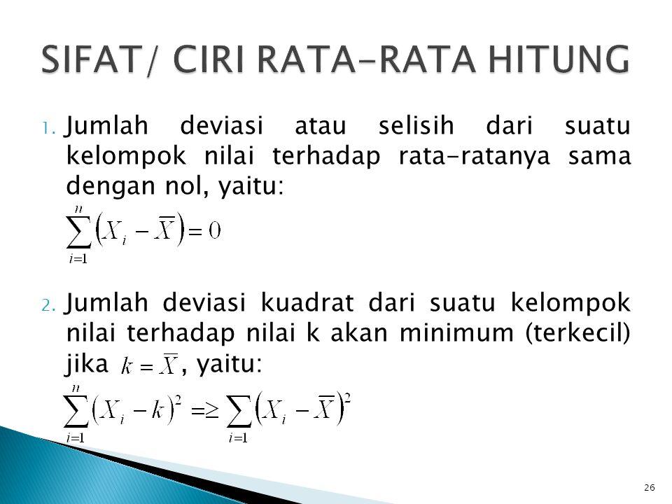 SIFAT/ CIRI RATA-RATA HITUNG