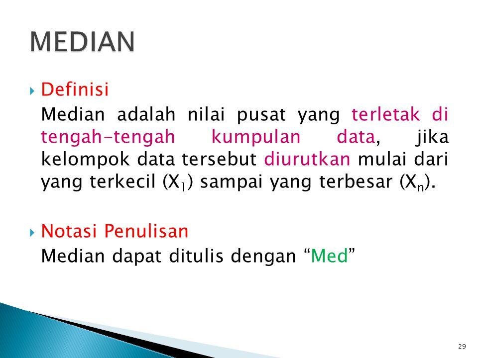 MEDIAN Definisi.