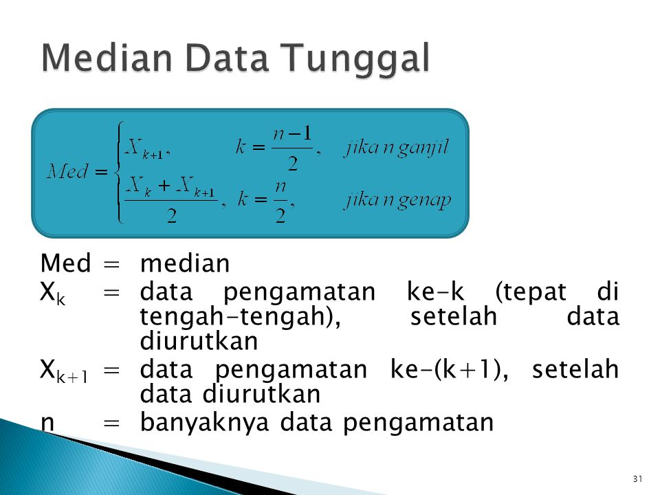 Median Data Tunggal Med = median