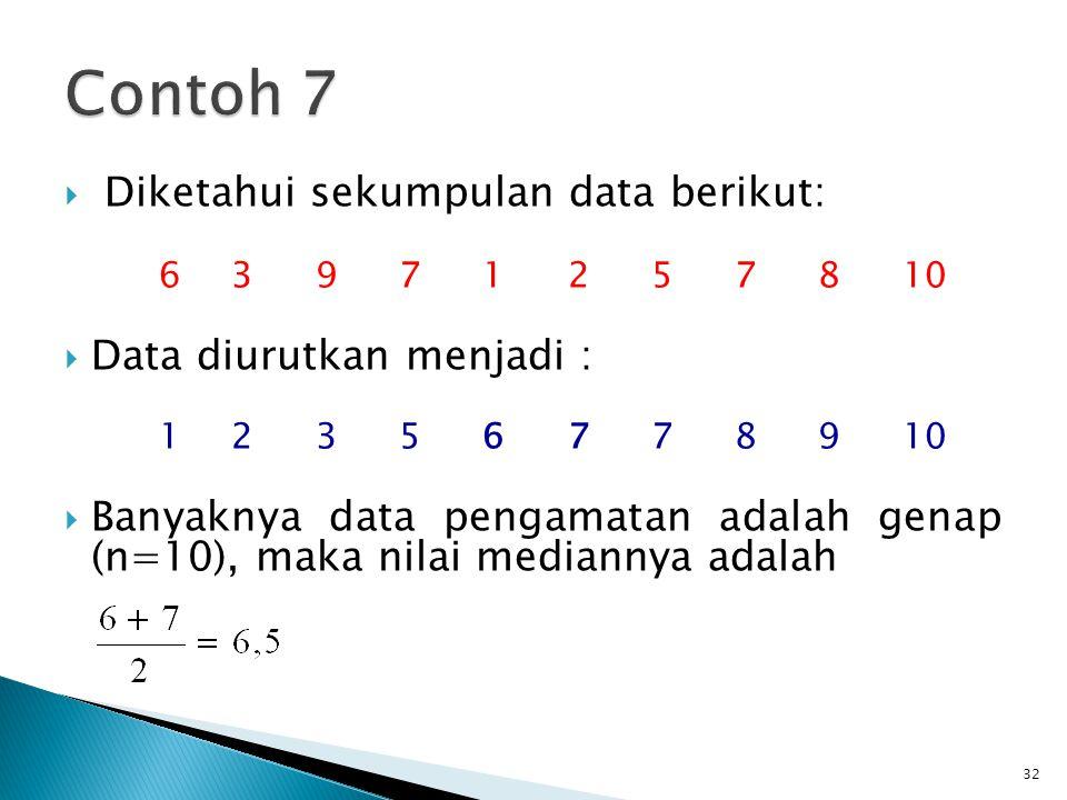 Contoh 7 Diketahui sekumpulan data berikut: Data diurutkan menjadi :