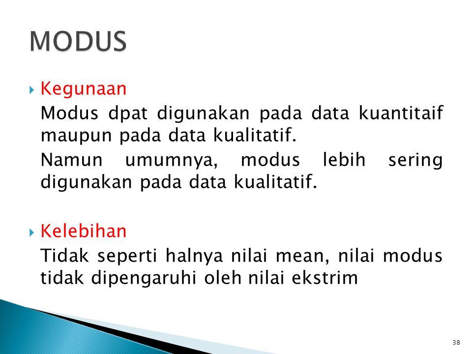 MODUS Kegunaan. Modus dpat digunakan pada data kuantitaif maupun pada data kualitatif.