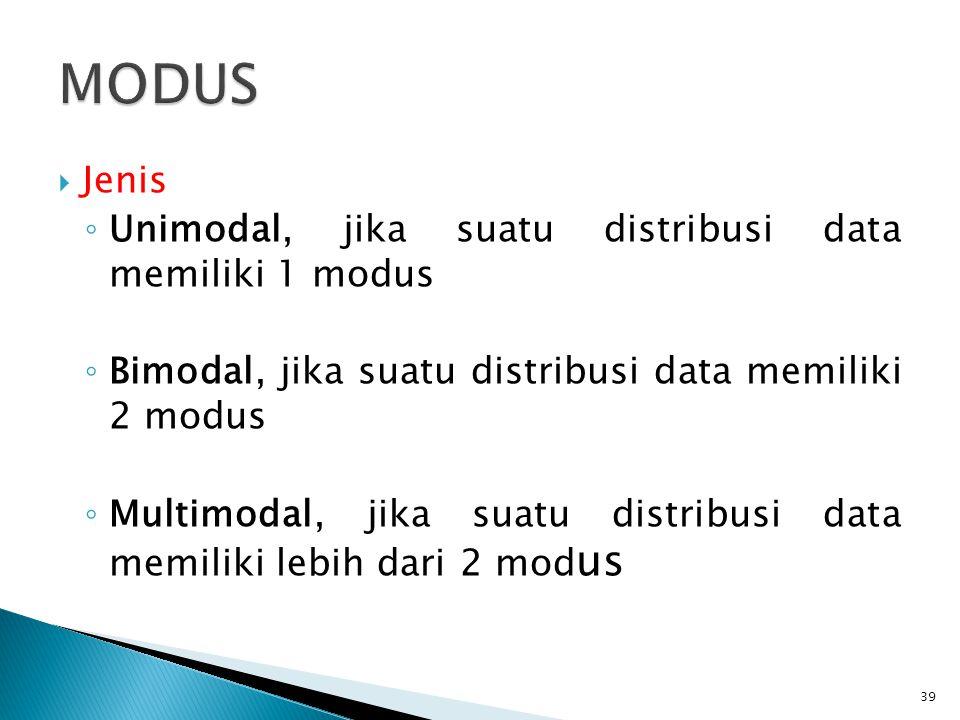 MODUS Jenis Unimodal, jika suatu distribusi data memiliki 1 modus