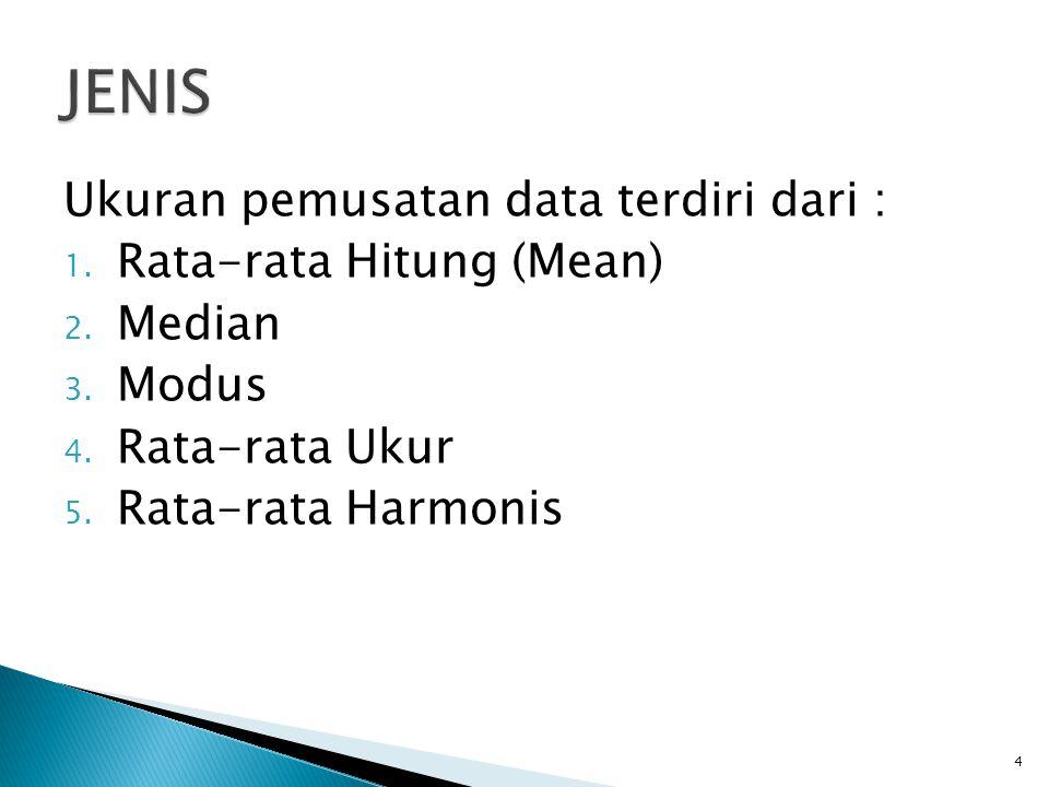 JENIS Ukuran pemusatan data terdiri dari : Rata-rata Hitung (Mean)