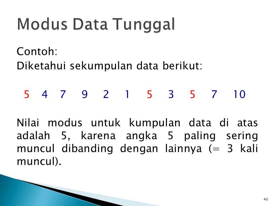 Modus Data Tunggal Contoh: Diketahui sekumpulan data berikut: