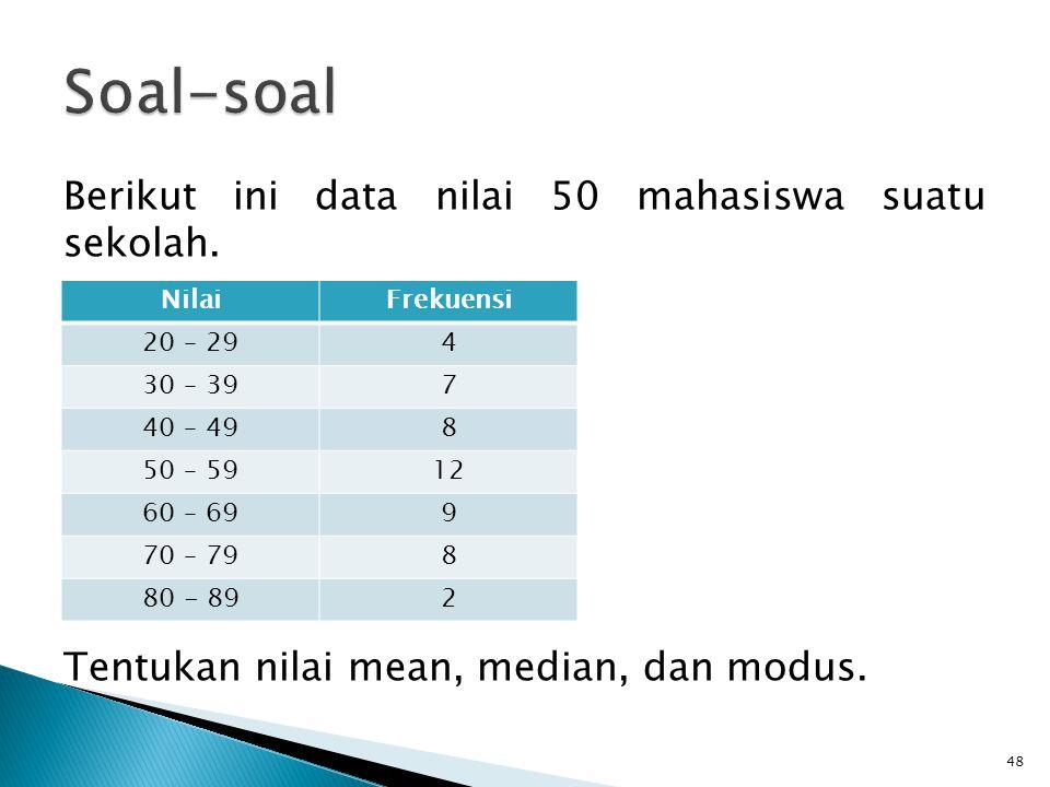 Soal-soal Berikut ini data nilai 50 mahasiswa suatu sekolah. Tentukan nilai mean, median, dan modus.