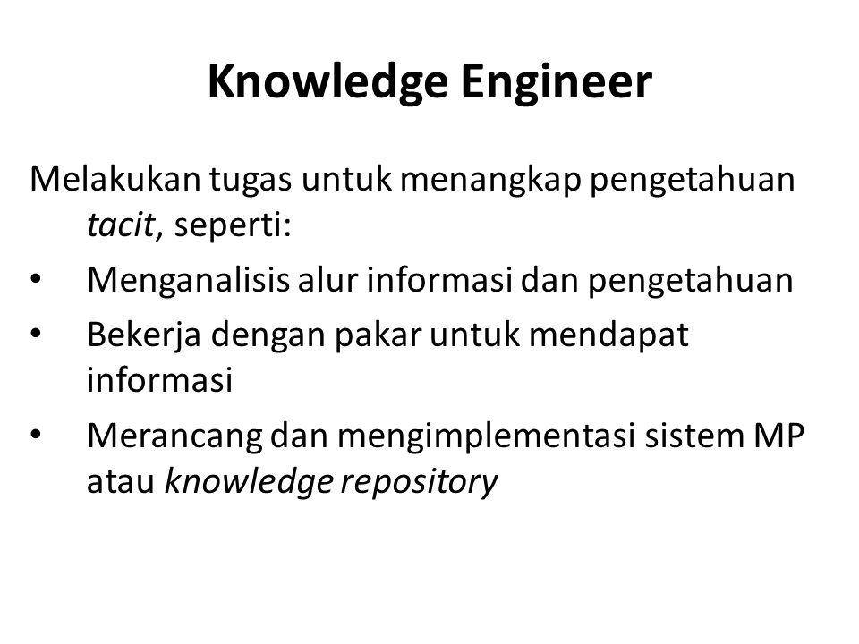 Knowledge Engineer Melakukan tugas untuk menangkap pengetahuan tacit, seperti: Menganalisis alur informasi dan pengetahuan.