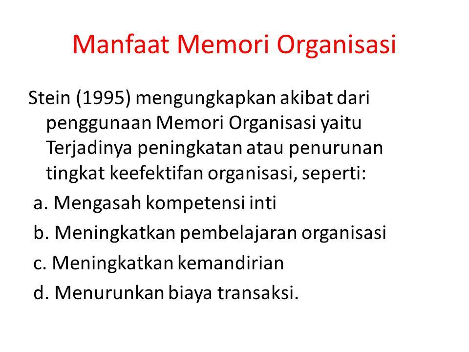 Manfaat Memori Organisasi
