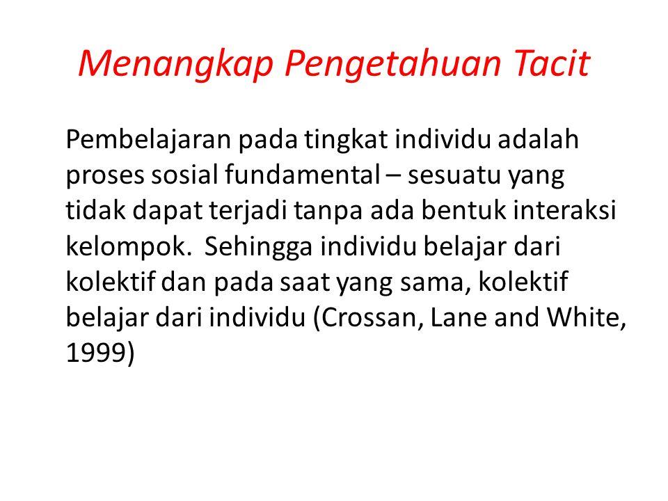 Menangkap Pengetahuan Tacit