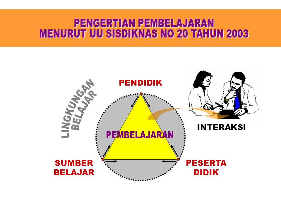 PENGERTIAN PEMBELAJARAN MENURUT UU SISDIKNAS NO 20 TAHUN 2003