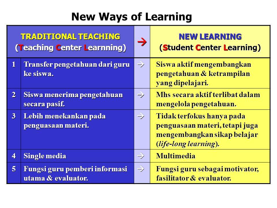 (Teaching Center Learnning) (Student Center Learning)