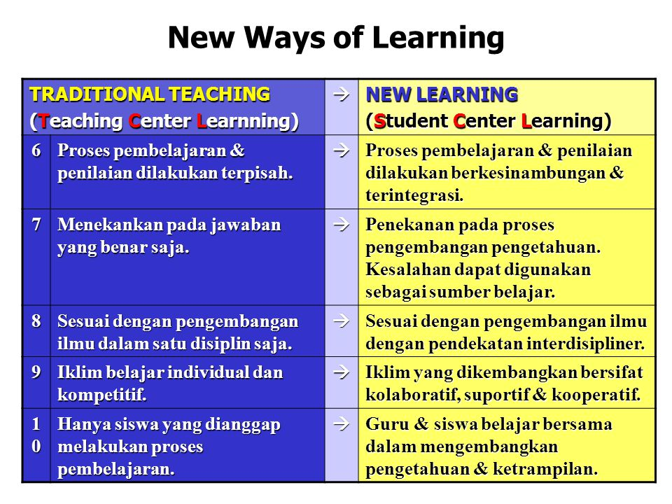 New Ways of Learning TRADITIONAL TEACHING (Teaching Center Learnning)