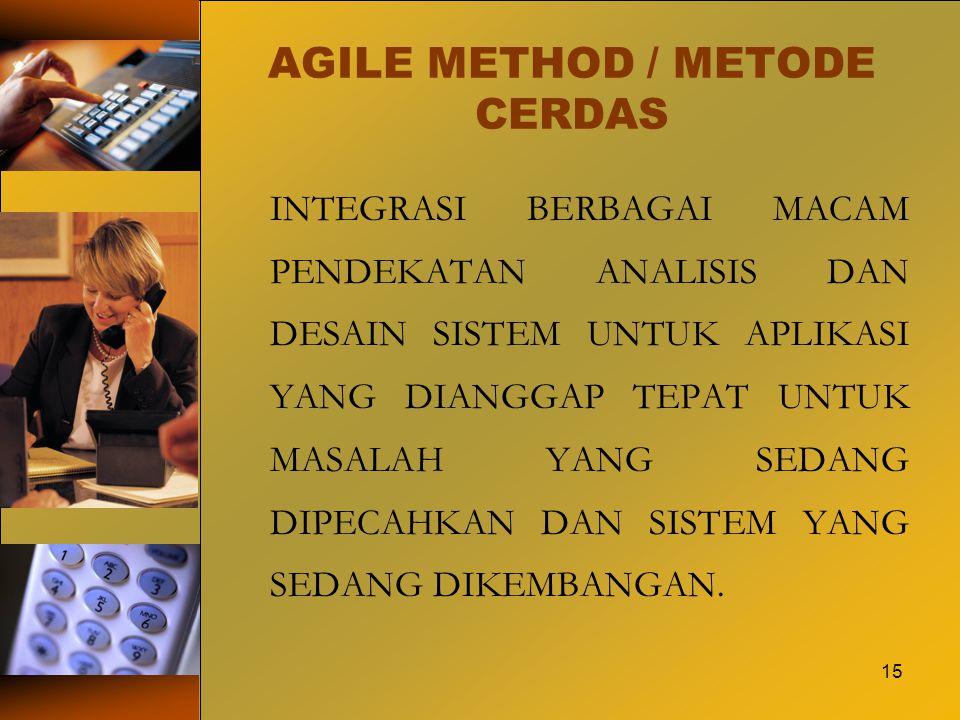 AGILE METHOD / METODE CERDAS